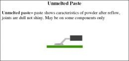 Unmelted paste = paste shows characteristics of powder after reflow, joints are dull not shiny. May be on some components only